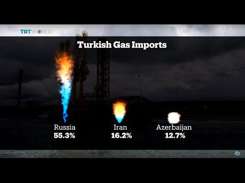 Money Talks: Turkstream project