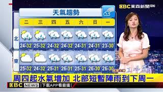 氣象時間 1080916 晚間氣象 東森新聞