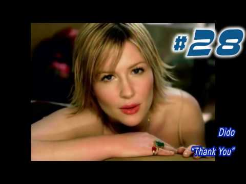 American Top 40 Retro ~ February 10, 2001