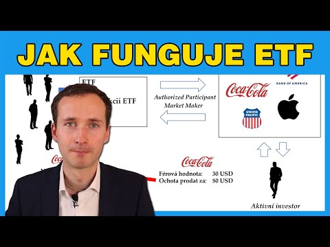 Jak funguje ETF (+výhody a rizika)