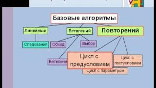 Информатика 10-11 классы. Введение в алгоритмику