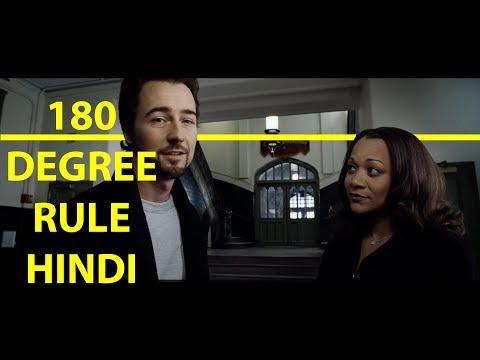 The 180 Degree Rule in Film | Hindi| Film Gyaan