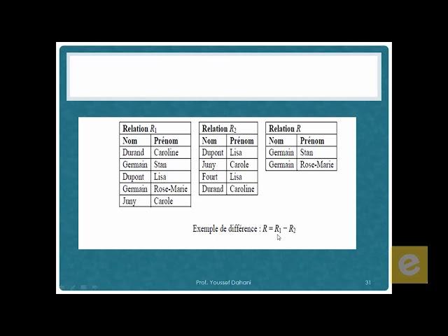 SQL 6: Algèbre relationnelle: les Opérateurs Binaires ensemblistes : Différences