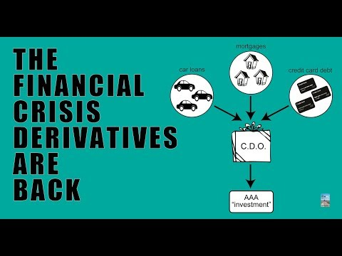 The Financial Crisis Derivatives are Back! This Time, Nobody Will Admit It!