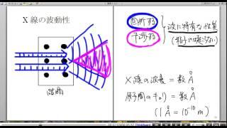 高校物理解説講義:「X線」講義7