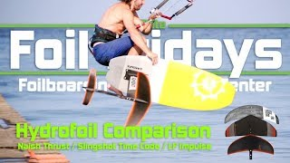 2019 Hydrofoil Comparison: Naish Thrust / Slingshot Timecode / Liquid Force Impule