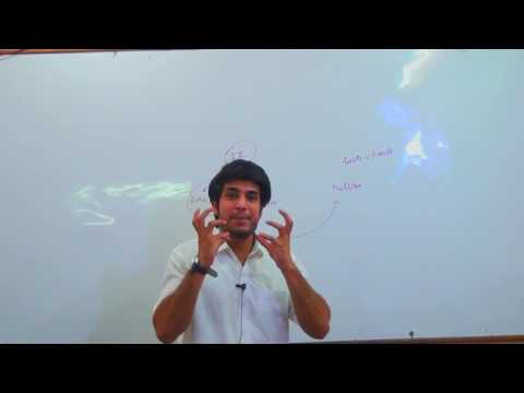 British conquest of Bengal -IAS/UPSC  Modern history lecture by Anuj Garg Sir