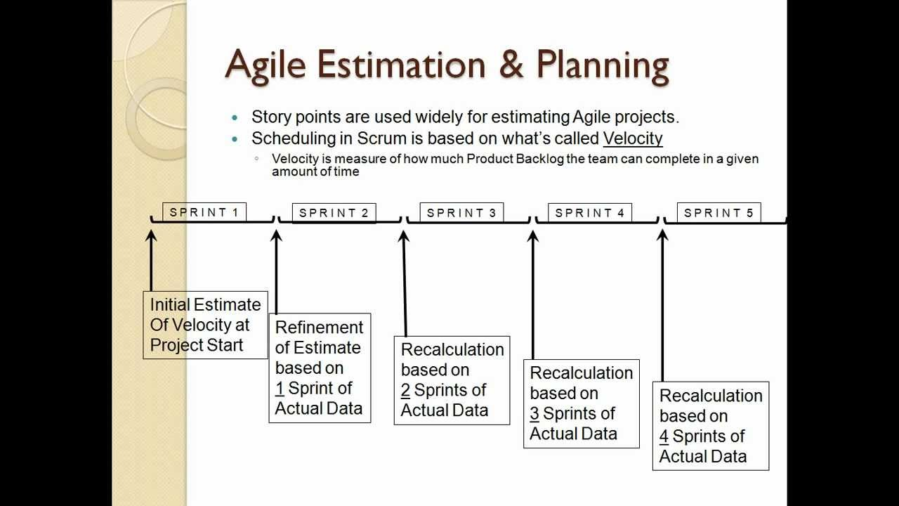 methods of estimating for cost planning Industry best practices in cost estimating sm&a  technical planning  estimating methods collect and evaluate data.
