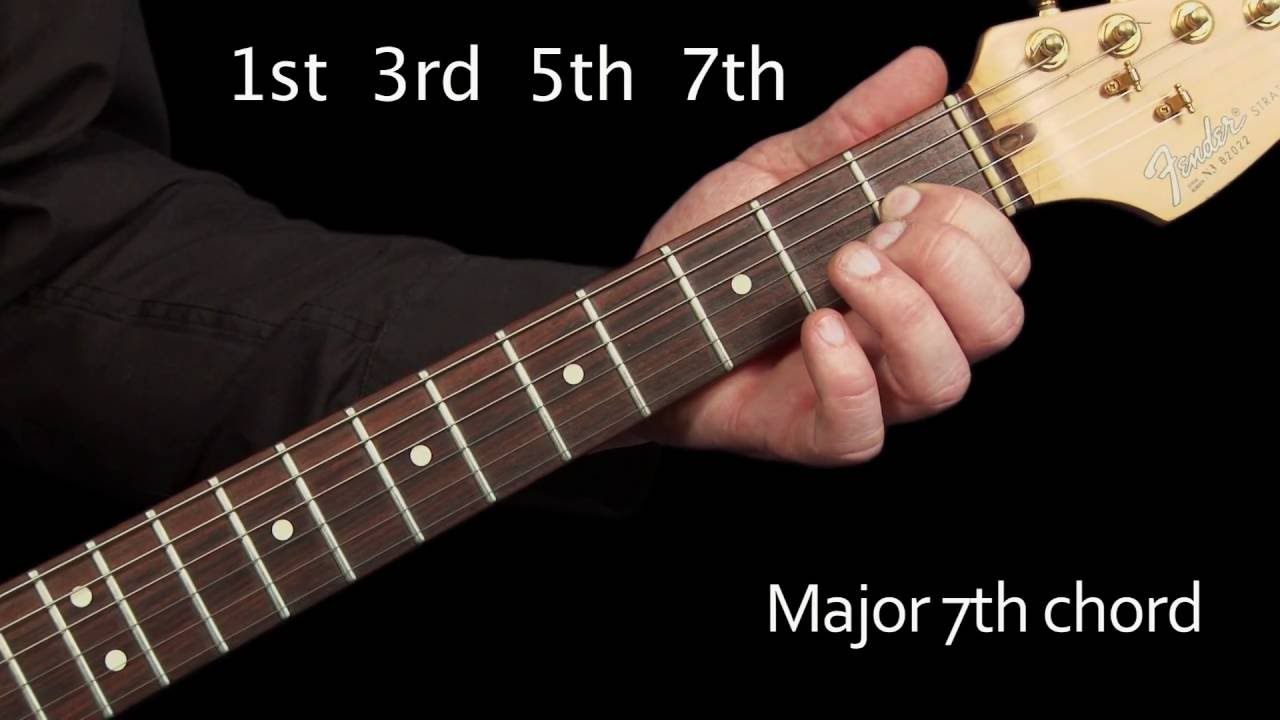 Electric Guitar Lessons For Beginners Youtube Wiring Diagram And