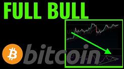 Bitcoin Is FULL BULL. See Why Indicators AGREE