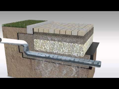 How Permeable Pavements Work