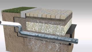 How Permeable Pavements Work thumbnail