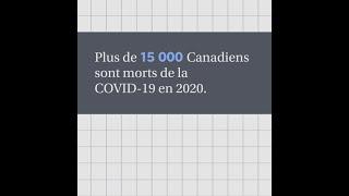 La COVID-19 a emporté plus de 15 000 Canadiens en 2020