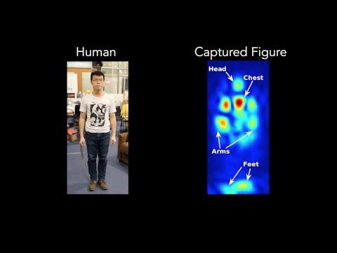 Capturing a Human Figure Through a Wall using RF Signals