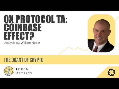 0x Protocol (ZRX) Technical Analysis - Coinbase Effect?