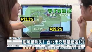 膨風價消失!台北市交易量縮逾13%