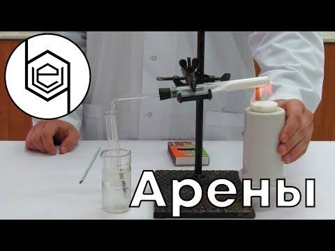 Арены. Органическая химия