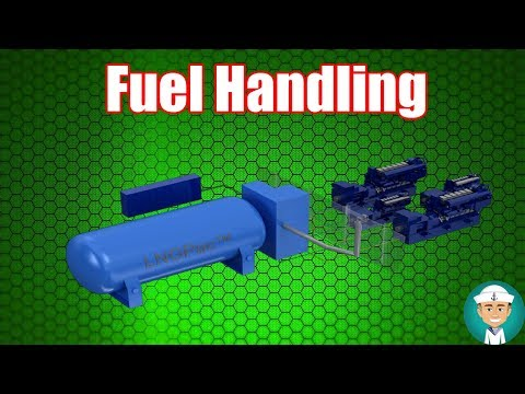 Bunkering and Storage of Fuel Oil