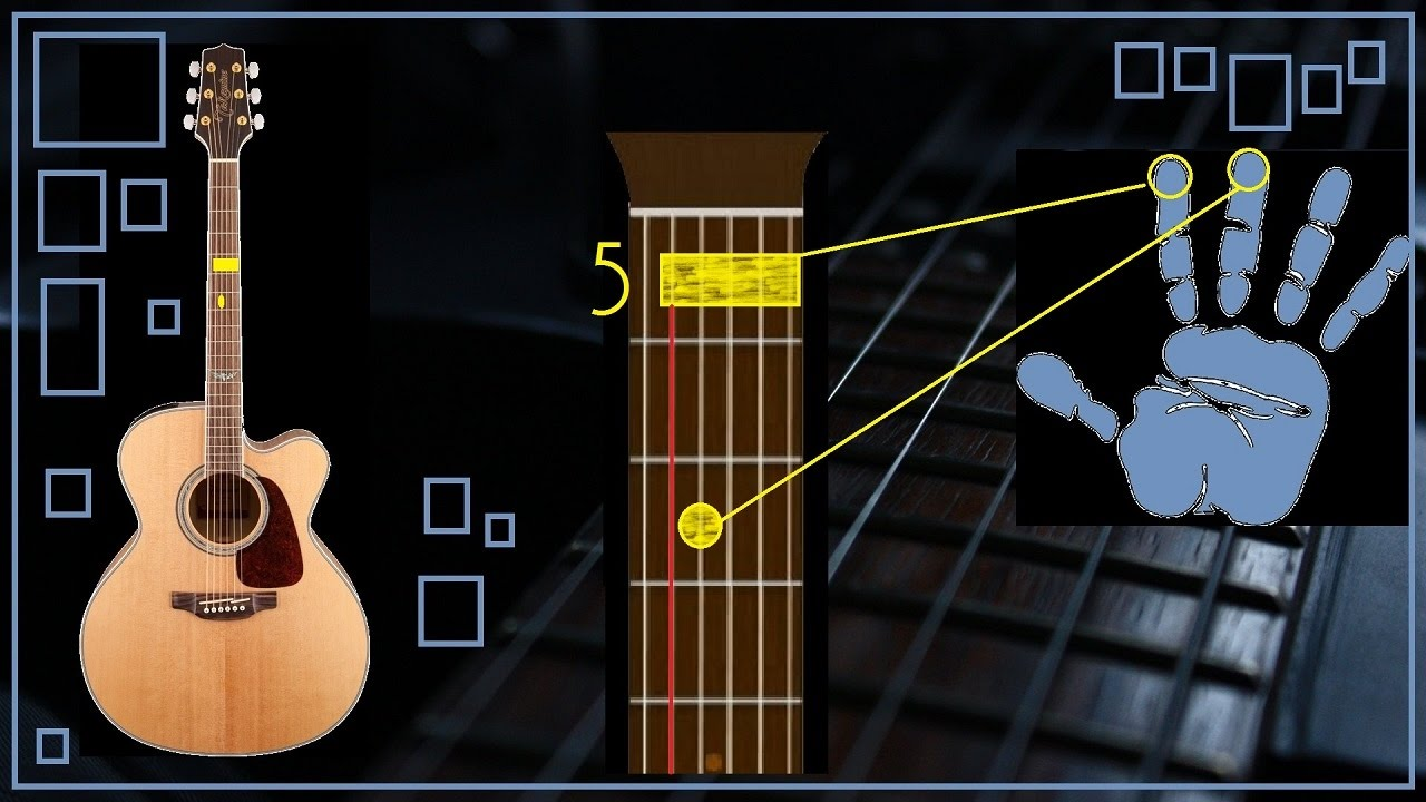 Alicia Keys Blended Family Guitar Virtual Lesson Chords Youtube