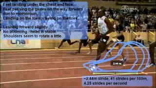 Usain Bolt - Technique Analysis: Feet