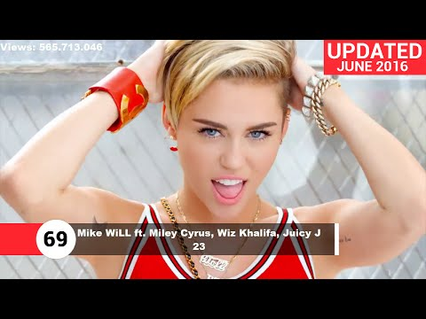 Top 100 Most Viewed Songs Of All Time (VEVO) (Updated June 2016)