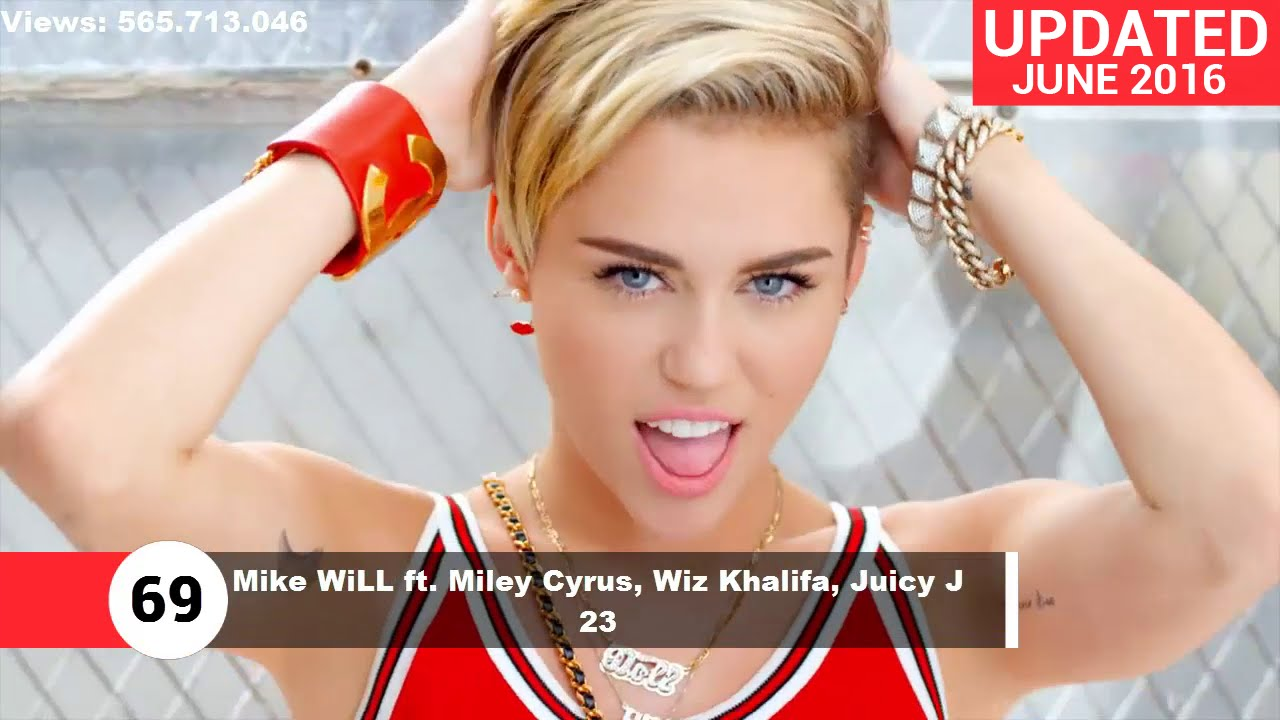 Top 100 Most Viewed Songs Of All Time VEVO Updated June