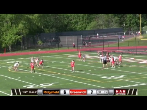 Nutmeg Sports: HAN Connecticut Sport Talk 5.22.17