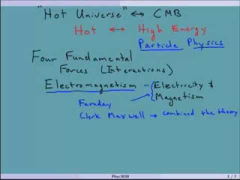 Cosmology Lecture 6 Particles and Particle Physics