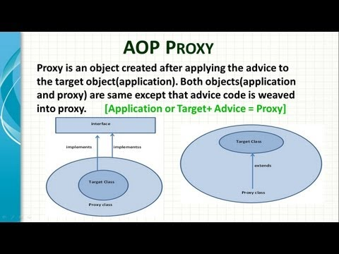 Spring Framework AOP Introduction - Video 1 Part B - www.spring-tutorial.com