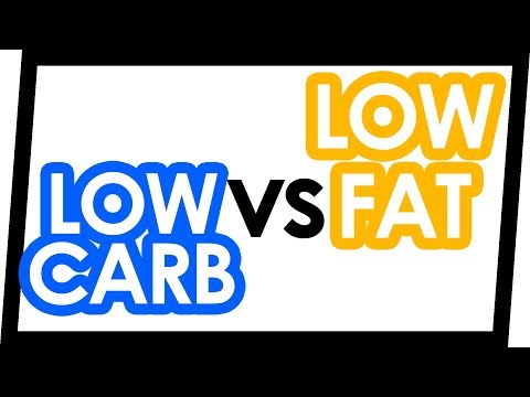 Ask the Dietitian What is the Best Carb, Protein and Fat Breakdown to lose weight