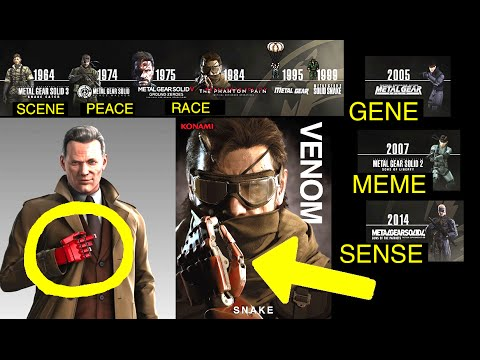 Metal Gear Timeline: Ordered Chronology of Canon Characters and Secrets (Metal Gear Solid 5)