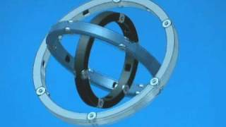 Apparatus for Gyroscopic Propulsion Explained