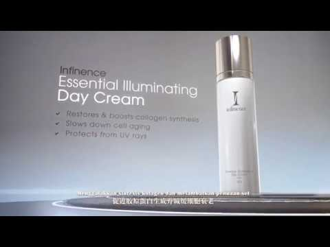 Infinence Skincare
