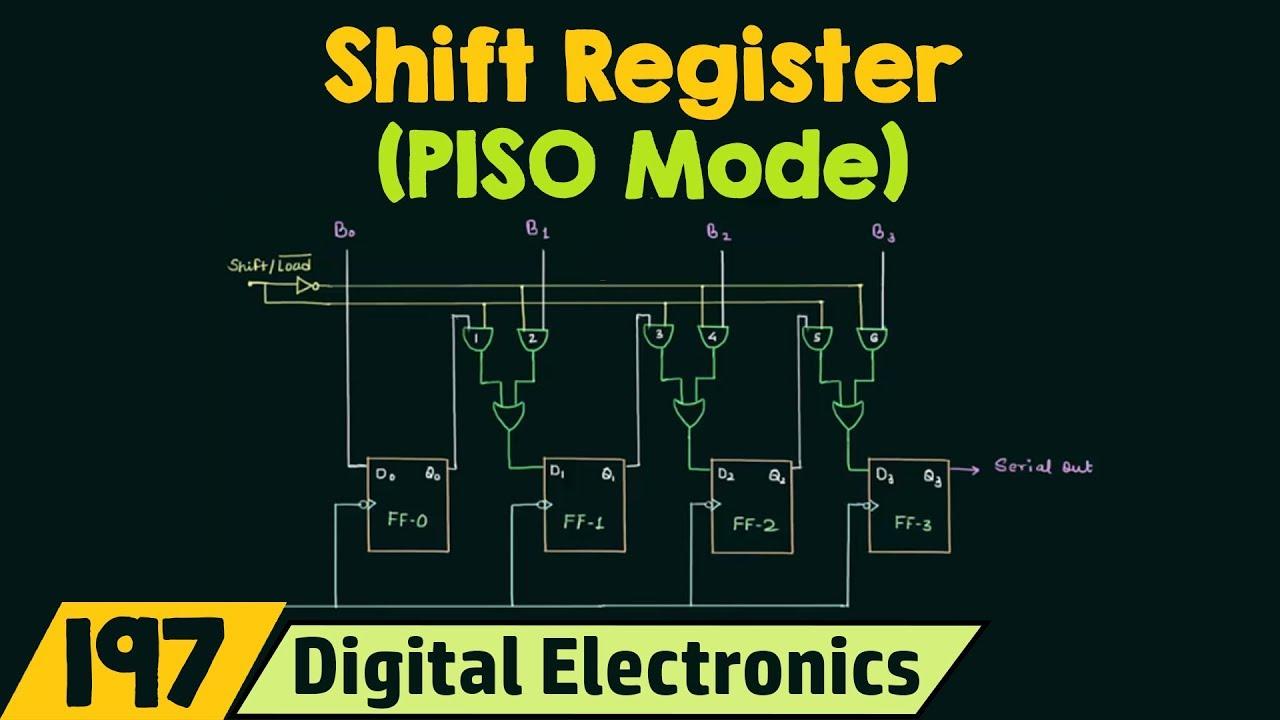 Shift Register (PISO Mode) - YouTube