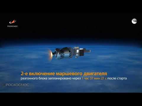 """Запуск орбитальной обсерватории """"Спектр-РГ"""""""