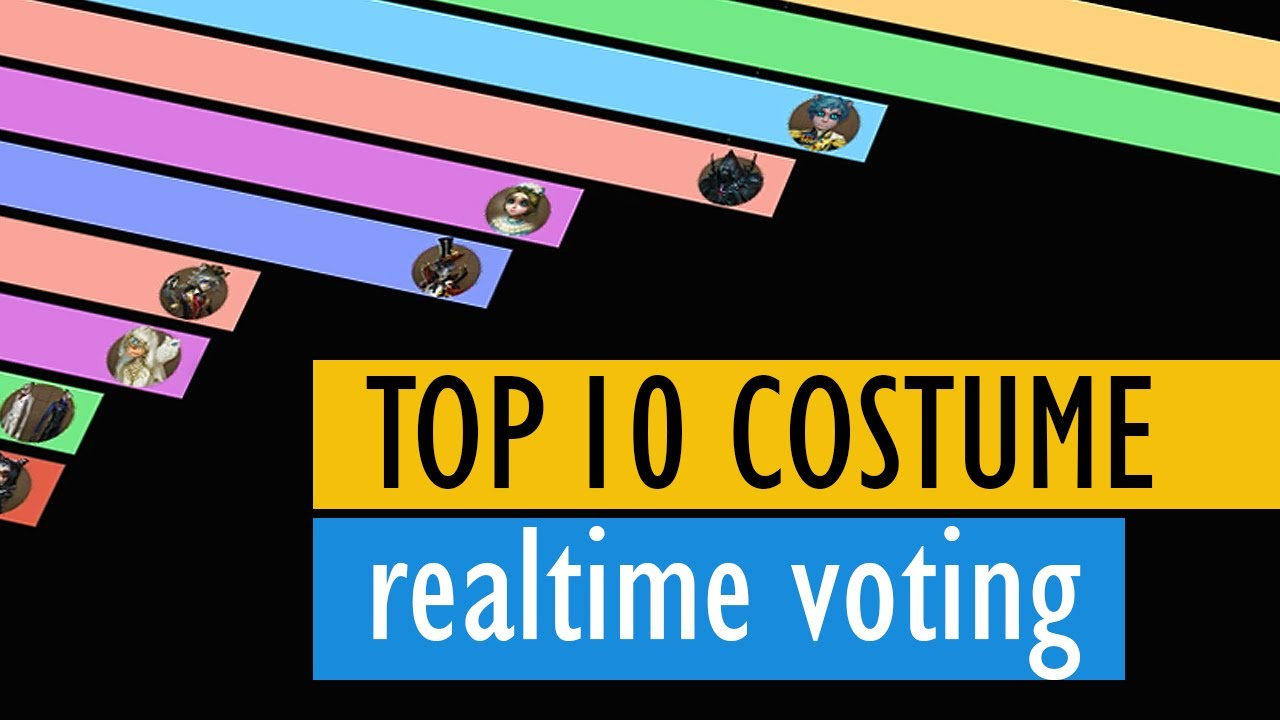 TOP 10 Costume realtime voting / Racing Bar / Identity V