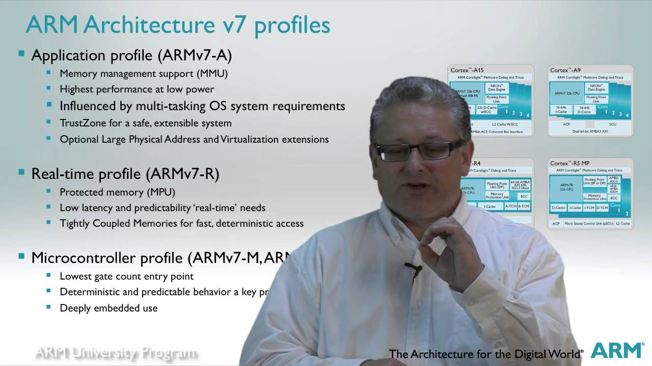 What is ARM processor? - Definition from WhatIs com
