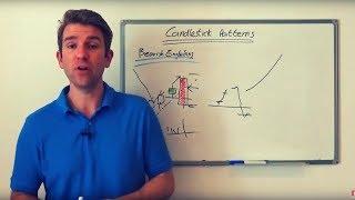Bearish Engulfing Candlestick Chart Pattern Interpretation 🏯