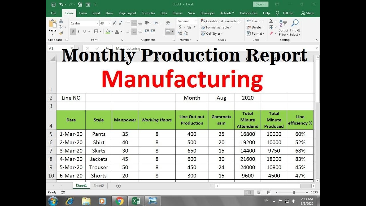 monthly production report format for manufacturing industry in excel Throughout Monthly Productivity Report Template