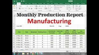 Monthly Production Report Format For Manufacturing Industry In Excel Youtube
