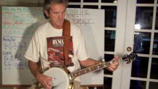 """Roving Gambler"" Bluegrass banjo instruction"