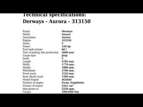 Derways - Aurora - 313150 - Technical specifications