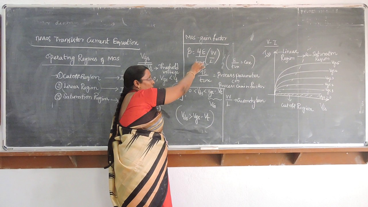 Mos Transistor Current Equation By Rmythili Eee Kit Cbe Youtube Transistors Operation