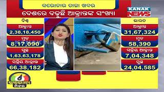 Corona Meter: Latest COVID-19 Updates | 25th August 2020 | Kanak News