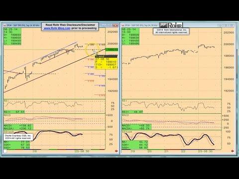 Rohr-Blog S&P 500 Analysis (excerpt) - 140826