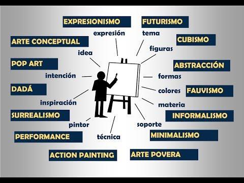 para-entender-el-arte-contemporáneo-(xxii)