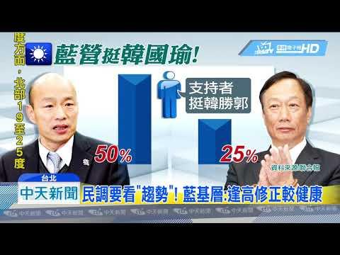 20190521中天新聞 韓國瑜民調大勝綠竟輸白? 柯P:不要當真