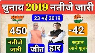 Exit Poll 2019 Lok Sabha Election Survey