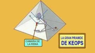 Viaje a Egipto, la piramide de Keops