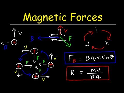 Magnetic Force on a Moving Charge In a Magnetic Field